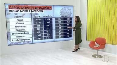 Confira o avanço da Covid-19 no Norte e Noroeste Fluminense - RJ1 traz dados atualizados sobre o avanço da doença.