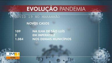 Veja os números dos casos do novo coronavírus no Maranhão - Último boletim registrou duas mortes em 24 horas e outras 29 foram confirmadas nesse período.
