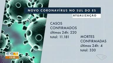 Veja a situação da pandemia da Covid-19 no Sul do ES - Confira na reportagem.