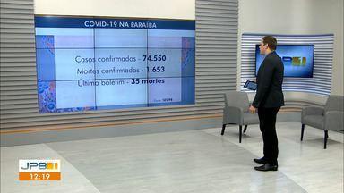 Paraíba tem 74.550 casos confirmados e 1.653 mortes por coronavírus. - Casos de coronavírus na Paraíba em 24 de julho