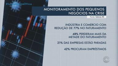 Pesquisa aponta que 27% dos negócios demitiram ao menos um empregado no RS na pandemia - Mais de 60% aderiram à suspensão de contratos ou redução da jornada de trabalho.