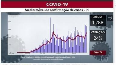 Pernambuco chega a 88.466 casos da Covid-19 e 6.352 mortes - No domingo (26), foram confirmados 1.714 casos do novo coronavírus e 53 óbitos no estado.