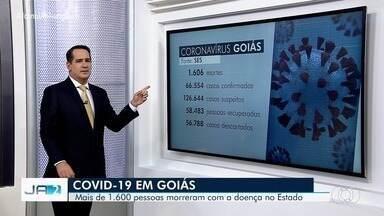 Coronavírus provoca 1.606 mortes e infecta mais de 66 mil pessoas em Goiás, diz SES - Do total, há registro de 58.186 de pessoas recuperadas e outras 126.273, que estão na lista de casos suspeitos, esperam resultados de exames.