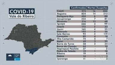 Vale do Ribeira soma quase 3,9 mil casos de Covid-19 - Região registrou novas confirmações da doença.