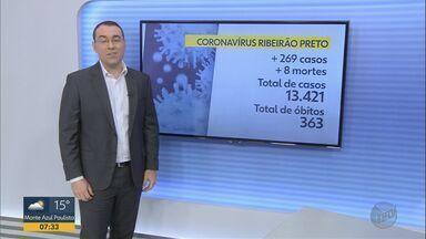 Covid-19: veja os casos e mortes em Ribeirão Preto, SP - São mais de 13,4 mil registros da doença e 363 óbitos.