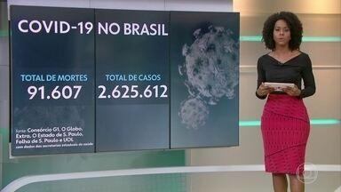Brasil chega a 91.607 mortes por Covid e 2,6 milhões de casos confirmados - Números são do consórcio de veículos de imprensa; média de novos óbitos por dia foi de 1.024 na última semana.