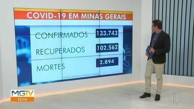 Covid-19: Confira como está a situação em Montes Claros - O município tem 1.804 casos confirmados, sendo 27 mortes e 1.059 recuperados.