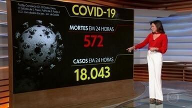 Brasil tem 94.781 mortes por Covid, aponta consórcio de veículos de imprensa - A atualização das 8h mostra ainda que o país tem 2.755.081 casos confirmados da doença. O levantamento é feito por jornalistas de G1, O Globo, Extra, Estadão, Folha e UOL a partir de dados das secretarias estaduais de Saúde.