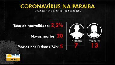Hospital solidário é desmontado em Santa Rita - Veja também números de casos do coronavírus na Paraíba.