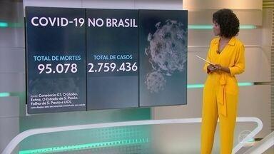 Brasil passa de 95 mil mortes por Covid e tem 2,75 milhões de casos - País teve média de 995 óbitos e 43.610 infectados por dia na última semana, aponta consórcio dos veículos de imprensa.