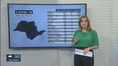 Vale do Ribeira soma mais de 100 mortes por Covid-19 - Região registra 4.319 casos confirmados da doença.