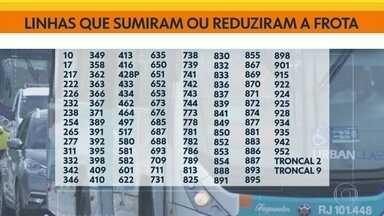 Cento e onze linhas de ônibus do Rio sumiram ou reduziram o número de carros - Os passageiros reclamam em todas as regiões da cidade