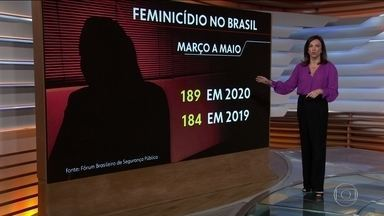 Lei Maria da Penha completa 14 anos, mas mulheres vivem aumento da violência na pandemia - Levantamento do G1 e GloboNews mostra que feminicídios atingiram a maior marca desde 2016 e revela que 7 em cada dez vítimas foram mortas dentro de casa. E que 83% dos autores dos crimes são ou já foram parceiros das vítimas. O levantamento com base em dados da Secretaria de Segurança Pública de São Paulo revelou que 7 em cada dez vítimas foram mortas dentro