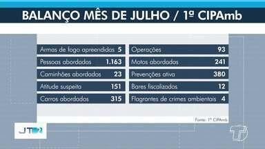 Confira o balanço das operações da Polícia Ambiental no mês de junho em Santarém - Veja número de apreensões registradas.