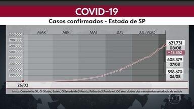 Estado de São Paulo passa da marca dos 25 mil mortos por Covid-19 - Secretaria de Estado da Saúde registra mais de 620 mil casos confirmados da doença