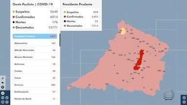 Confira a atualização dos casos de Covid-19 no Oeste Paulista - Veja como estão os municípios nesta segunda-feira (10).