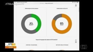 Veja como está taxa de ocupação dos leitos de UTI do Tocantins - Veja como está taxa de ocupação dos leitos de UTI do Tocantins