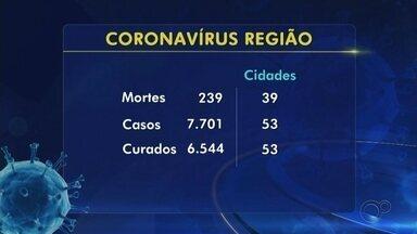 Cidades da região de Itapetininga confirmam novas mortes pela Covid-19 - Tietê, Angatuba, Cerquilho, Itapetininga, Taquarituba e Boituva (SP) confirmaram novas mortes pela Covid-19, nesta segunda-feira (10).
