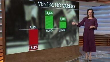 Bom Dia Brasil: vendas no varejo aumentaram 8% de maio para junho - Foi a segunda alta forte seguida depois da queda provocado pela crise do coronavírus.
