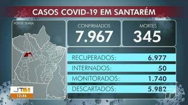 Acompanhe o número de casos positivos de Covid-19 em Santarém - No município já são 7.967 pessoas infectadas pelo coronavírus.