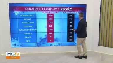Confira a situação da Covid-19 nos municípios das regiões Leste e Nordeste de MG - Veja os números de algumas cidades.