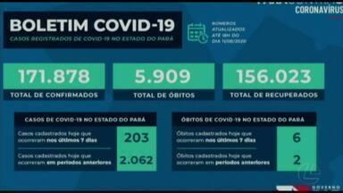 Pará registra 171.878 casos e 5.909 óbitos de Covid-19 - Pará registra 171.878 casos e 5.909 óbitos de Covid-19