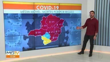 Covid-19: Veja como está a situação em Minas Gerais - De acordo com o último balanço, divulgado na manhã desta quarta (12), Minas Gerais tem mais de 160 mil casos confirmados de coronavírus. Ao todo, 3.783 mineiros já morreram em decorrência da Covid-19 desde o início da pandemia.