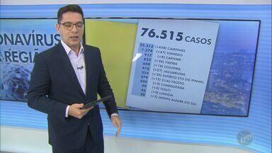Região de Campinas tem 76. 515 casos confirmados de coronavírus - O número de mortes causadas pela Covid-19 chegou a 2.656.