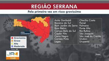 Região da Serra entra pela primeira vez em risco gravíssimo para Covid-19 - Região da Serra entra pela primeira vez em risco gravíssimo para Covid-19