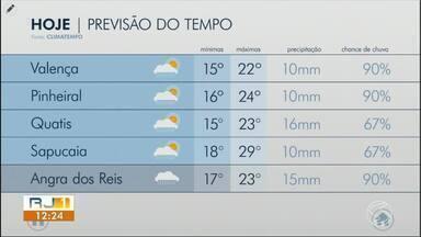 Previsão do tempo: frente fria mantém céu nublado no Sul do Rio - Temperaturas ficam mais amenas nesta segunda-feira.