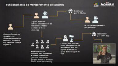 Sistema do estado ajuda na identificação de novos casos de Covid-19 - Plataforma foi aderida por 160 cidades.