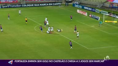 Bloco 3 - Globo Esporte CE - 17/08/2020 - Saiba mais em ge.globo/ce