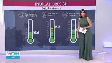Belo Horizonte tem mais de 28 mil casos da Covid-19. 808 pessoas morreram - Veja outros números e indicadores da prefeitura no controle da pandemia