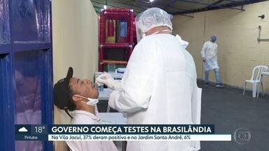 Governo começa testes na Brasilândia - Na Vila Jacuí, 37% das pessoas testadas já tinham sido infectadas. No Jardim Santo André, 6%.