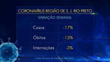 Confira as últimas notícias sobre o coronavírus na região de Rio Preto - Dados apresentados pelo Comitê de Enfrentamento ao Coronavírus apontam que houve queda no número de casos e na taxa de ocupação de leitos dos hospitais. No entanto, os números precisam melhor um pouco mais para a região de São José do Rio Preto (SP) avançar à fase amarela do Plano São Paulo.