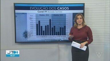 Baixada Santista tem queda de novos casos de Covid-19 - Média móvel mostra que houve queda em confirmações e óbitos.