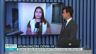 Covid-19: Prefeitura registra queda no número de casos - Segundo o boletim epidemiológico desta quarta, 27 novos casos e três óbitos foram registrados.