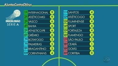 Globo Esporte Rs Inter E Lider Do Brasileirao Confira A Tabela Globoplay