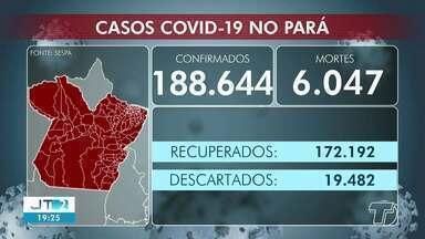 Covid-19: Confira dados de casos no Pará - Veja números de casos confirmados na região.