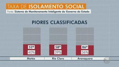 Oito cidades da região fica abaixo do índice de isolamento recomendado - Melhor resultado foi em São João da Boa Vista.