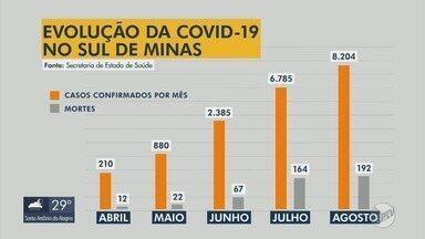 Confira os números da evolução da Covid-19 no Sul de Minas - Confira os números da evolução da Covid-19 no Sul de Minas