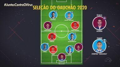Conheça os destaques do Campeonato Gaúcho de 2020 - Assista ao vídeo.