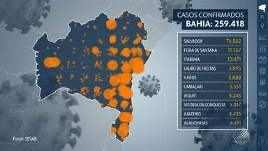Bahia registra 259.418 casos do novo coronavírus e número de mortes chega a 5.448 - Confira dados atualizados sobre a pandemia no estado, nesta terça-feira (1º).