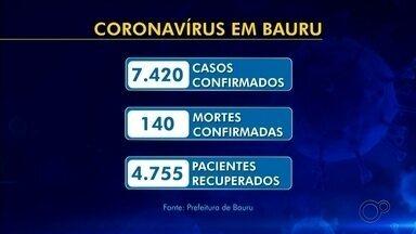 Confira o balanço de casos da Covid-19 no centro-oeste paulista - Até as 19h desta terça-feira (1º), região contabilizava 35.602 casos confirmados da doença em 100 cidades, com 657 mortes registradas em 79 municípios.