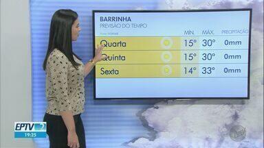 Veja a previsão do tempo para esta quarta-feira (2) na região de Ribeirão Preto - Nenhuma área de instabilidade consegue chegar para enfraquecer essa massa de ar seco.