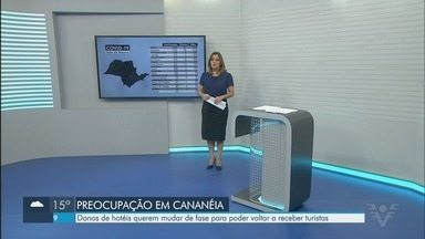 Vale do Ribeira não registra óbitos por Covid-19 em 24h - Região soma 6,2 mil casos da doença e 148 óbitos.