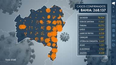 Bahia registra quase 270 mil casos de Covid-19; veja também a taxa de ocupação das UTIs - Confira dados atualizados da pandemia no estado, divulgados em boletim da Sesab nesta sexta (4).