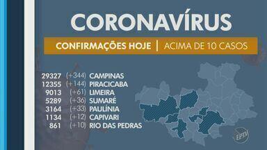 Regiões de Campinas e Piracicaba confirmam 16 novas mortes pela Covid-19 - Veja a atualização dos dados da doença neste sábado (5).