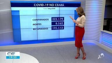 Veja os números atualizados da Covid-19 no Ceará - Saiba mais em: g1.com.br