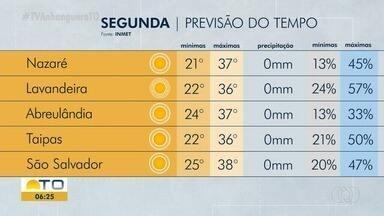 Veja como fica o tempo nas cidades do interior do Tocantins - Veja como fica o tempo nas cidades do interior do Tocantins